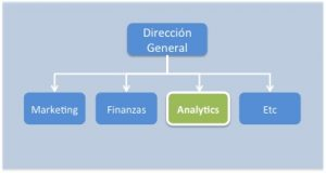 Estructura Analytics